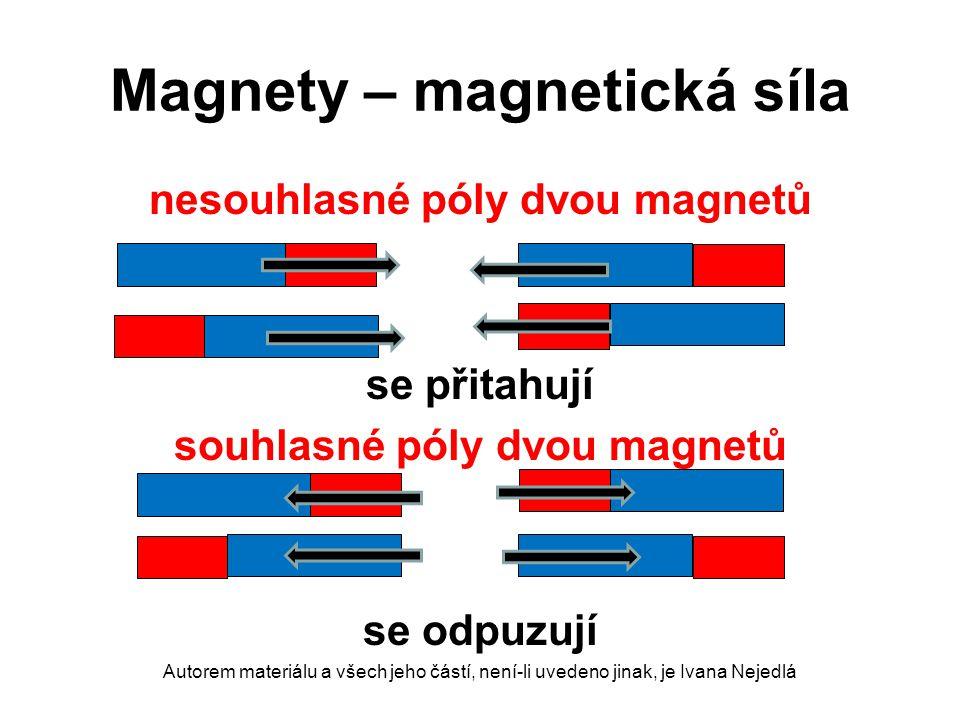 Magnety – magnetická síla
