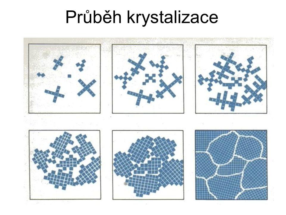 Průběh krystalizace