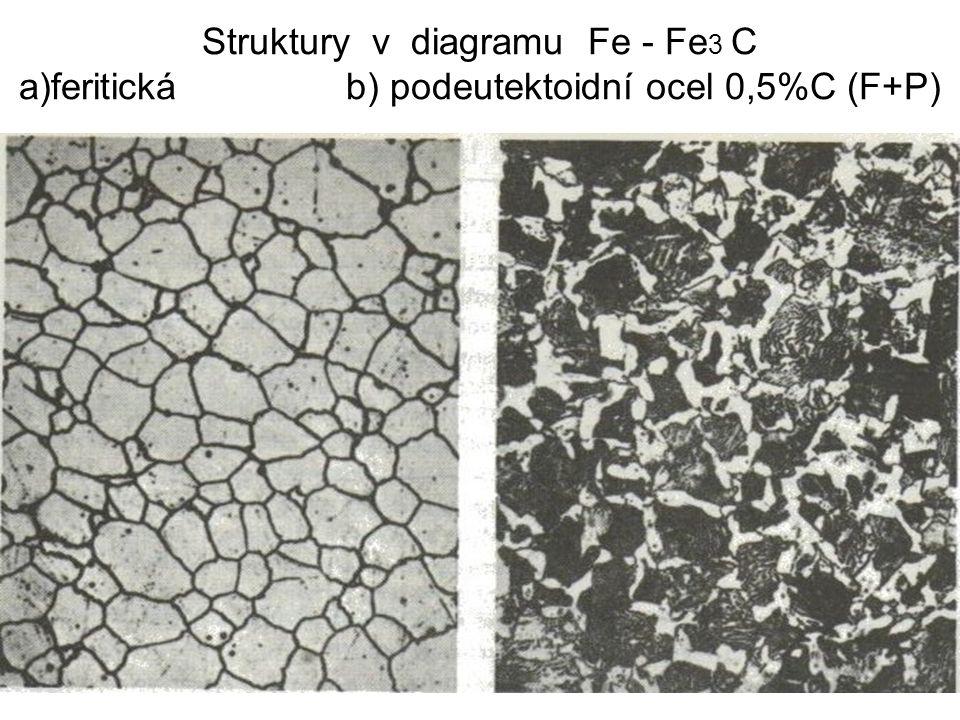 Struktury v diagramu Fe - Fe3 C a)feritická b) podeutektoidní ocel 0,5%C (F+P)