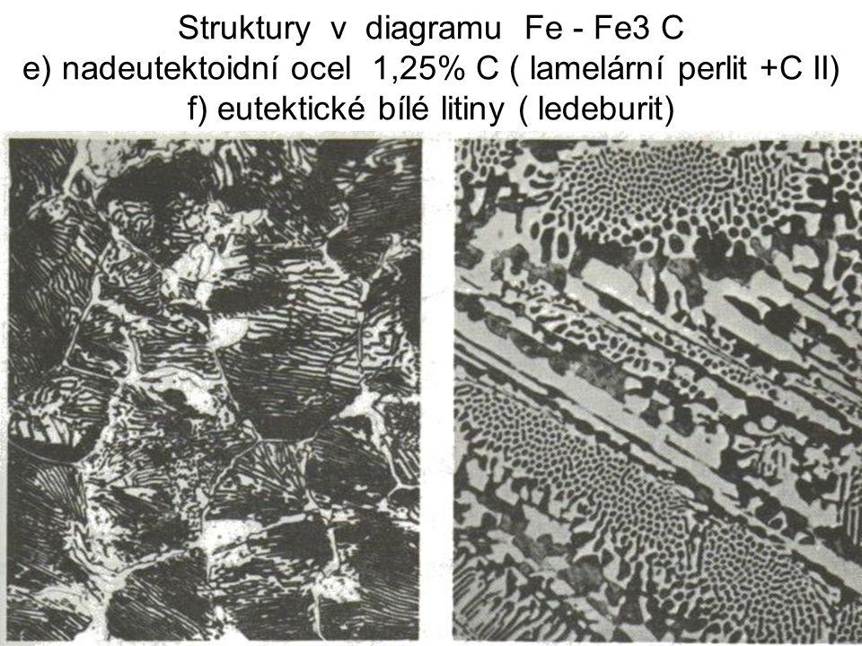 Struktury v diagramu Fe - Fe3 C e) nadeutektoidní ocel 1,25% C ( lamelární perlit +C II) f) eutektické bílé litiny ( ledeburit)