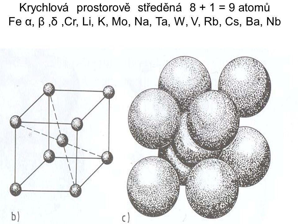 Krychlová prostorově středěná 8 + 1 = 9 atomů Fe α, β ,δ ,Cr, Li, K, Mo, Na, Ta, W, V, Rb, Cs, Ba, Nb
