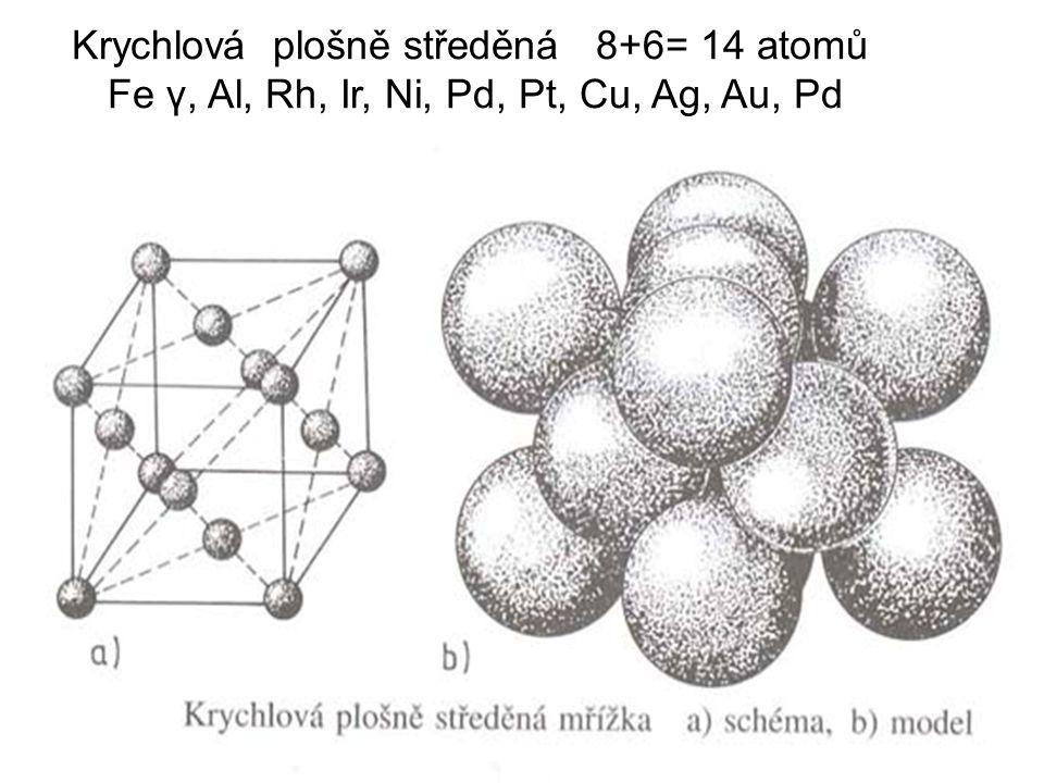 Krychlová plošně středěná 8+6= 14 atomů Fe γ, Al, Rh, Ir, Ni, Pd, Pt, Cu, Ag, Au, Pd