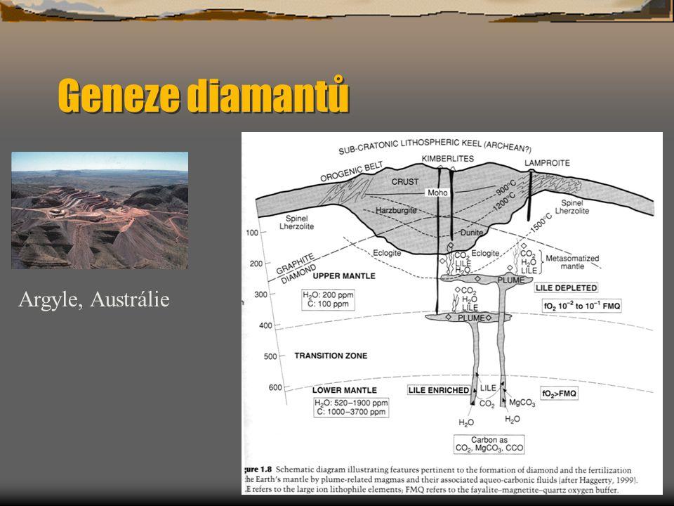 Geneze diamantů Argyle, Austrálie