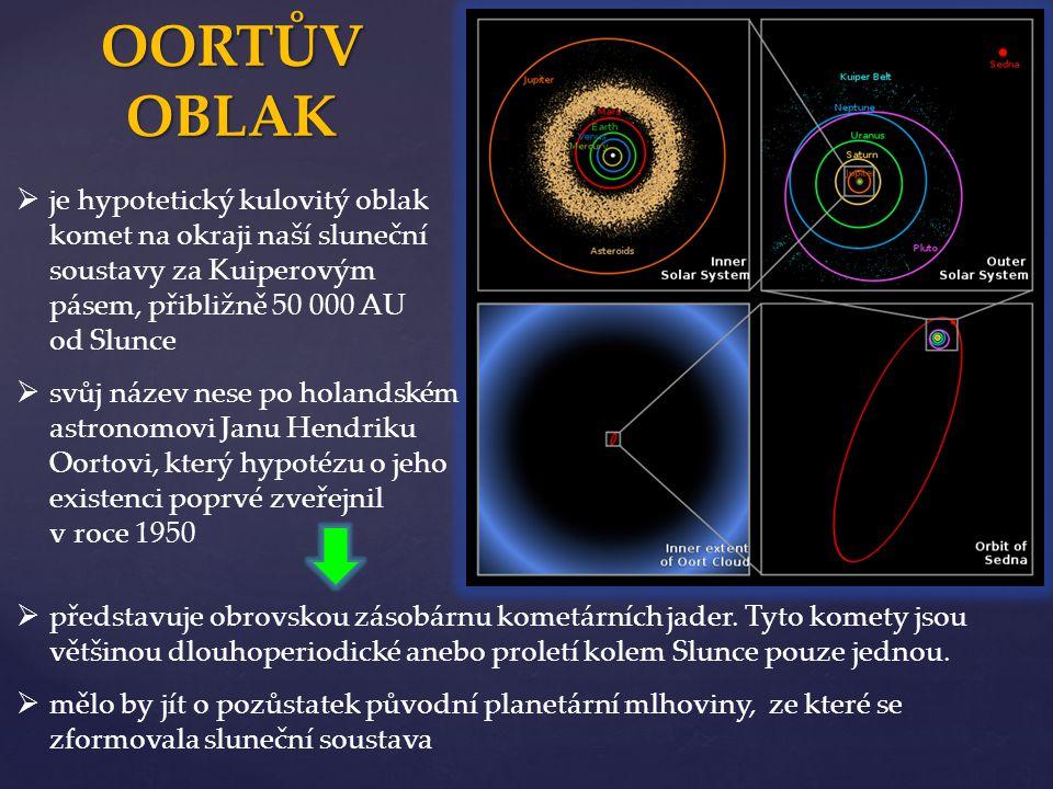 OORTŮV OBLAK je hypotetický kulovitý oblak komet na okraji naší sluneční soustavy za Kuiperovým pásem, přibližně 50 000 AU od Slunce.
