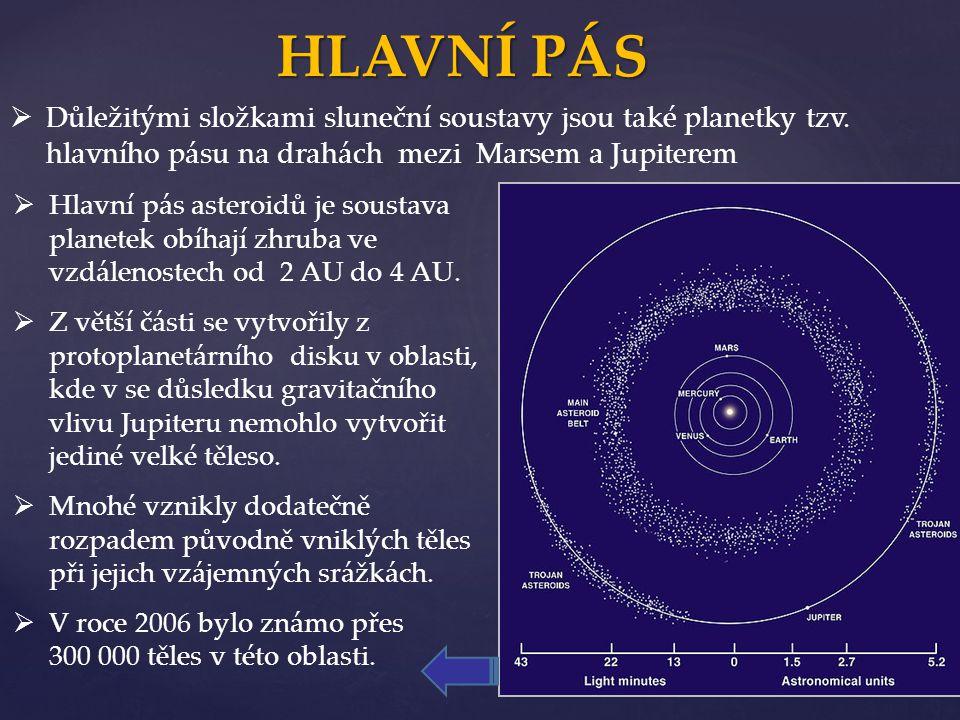 HLAVNÍ PÁS Důležitými složkami sluneční soustavy jsou také planetky tzv. hlavního pásu na drahách mezi Marsem a Jupiterem.