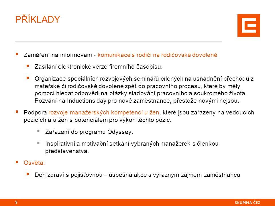 dny zdraví s OZP V roce 2014 – Ostrava a Plzeň (377 procedur)