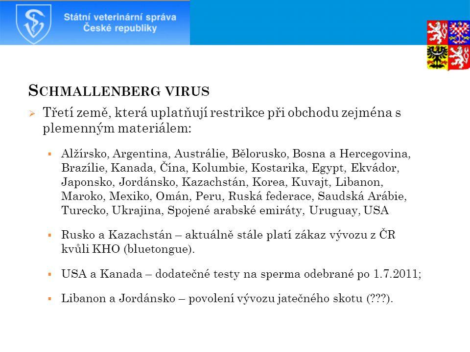 Schmallenberg virus Třetí země, která uplatňují restrikce při obchodu zejména s plemenným materiálem: