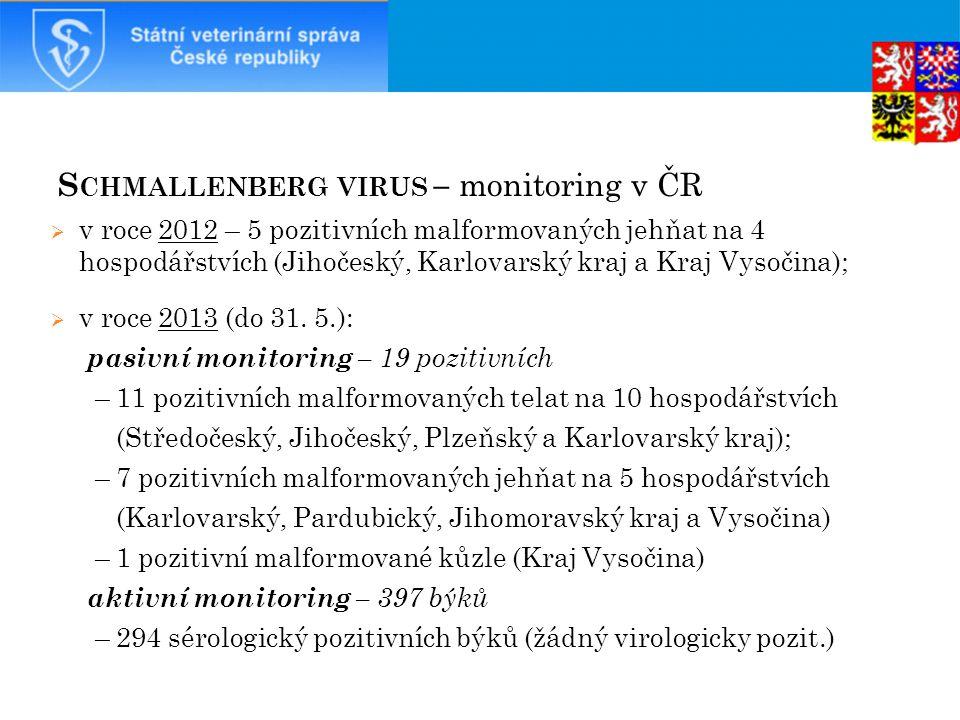 Schmallenberg virus – monitoring v ČR