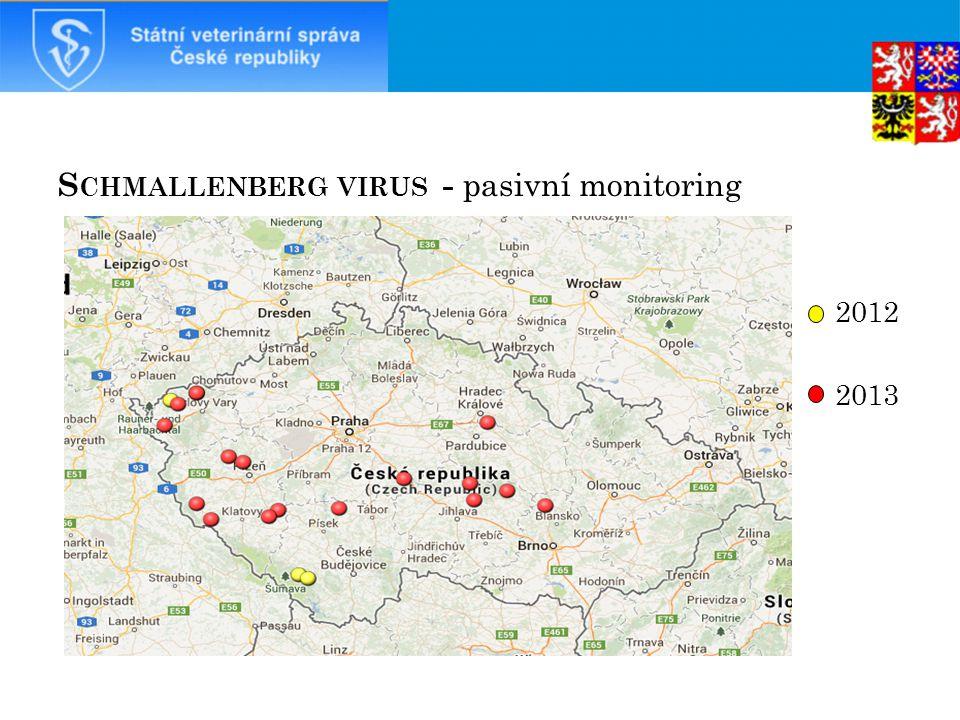 Schmallenberg virus - pasivní monitoring