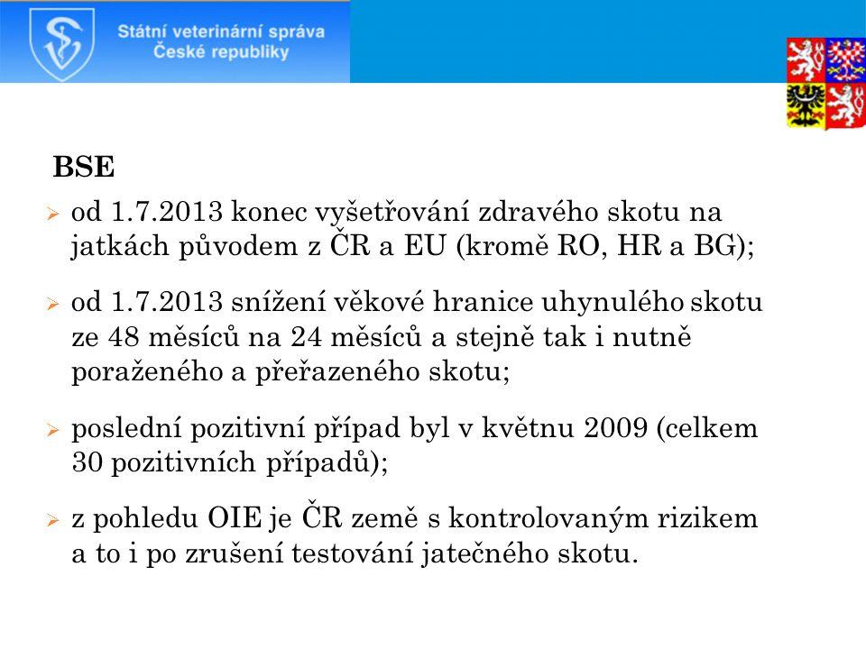 BSE od 1.7.2013 konec vyšetřování zdravého skotu na jatkách původem z ČR a EU (kromě RO, HR a BG);