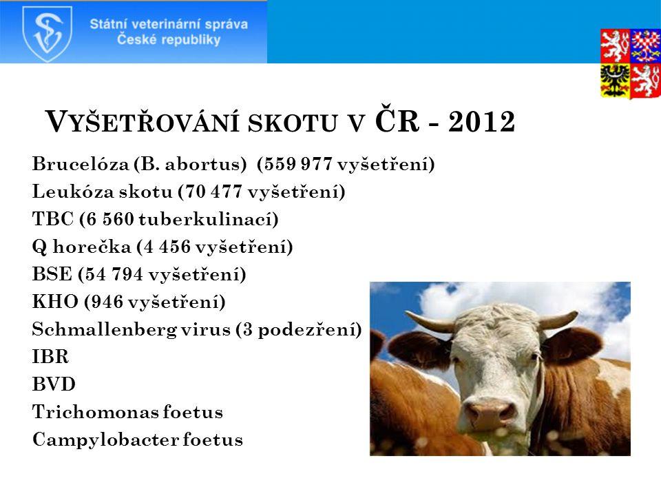 Vyšetřování skotu v ČR - 2012