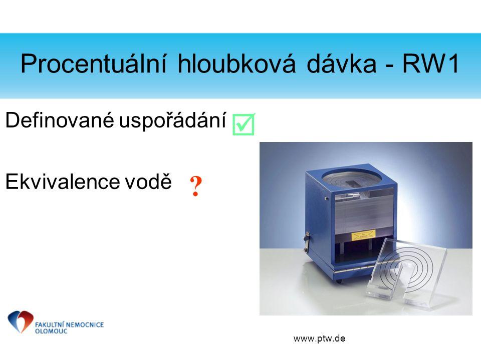 Procentuální hloubková dávka - RW1