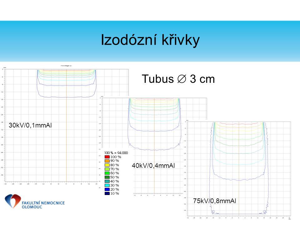 Izodózní křivky Tubus  3 cm 30kV/0,1mmAl 40kV/0,4mmAl 75kV/0,8mmAl