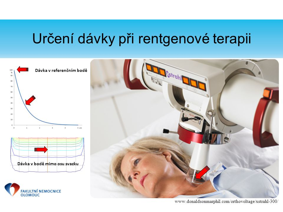 Určení dávky při rentgenové terapii
