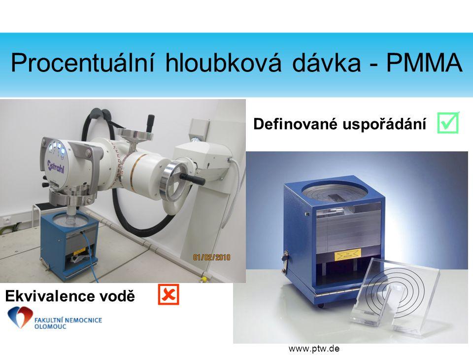 Procentuální hloubková dávka - PMMA