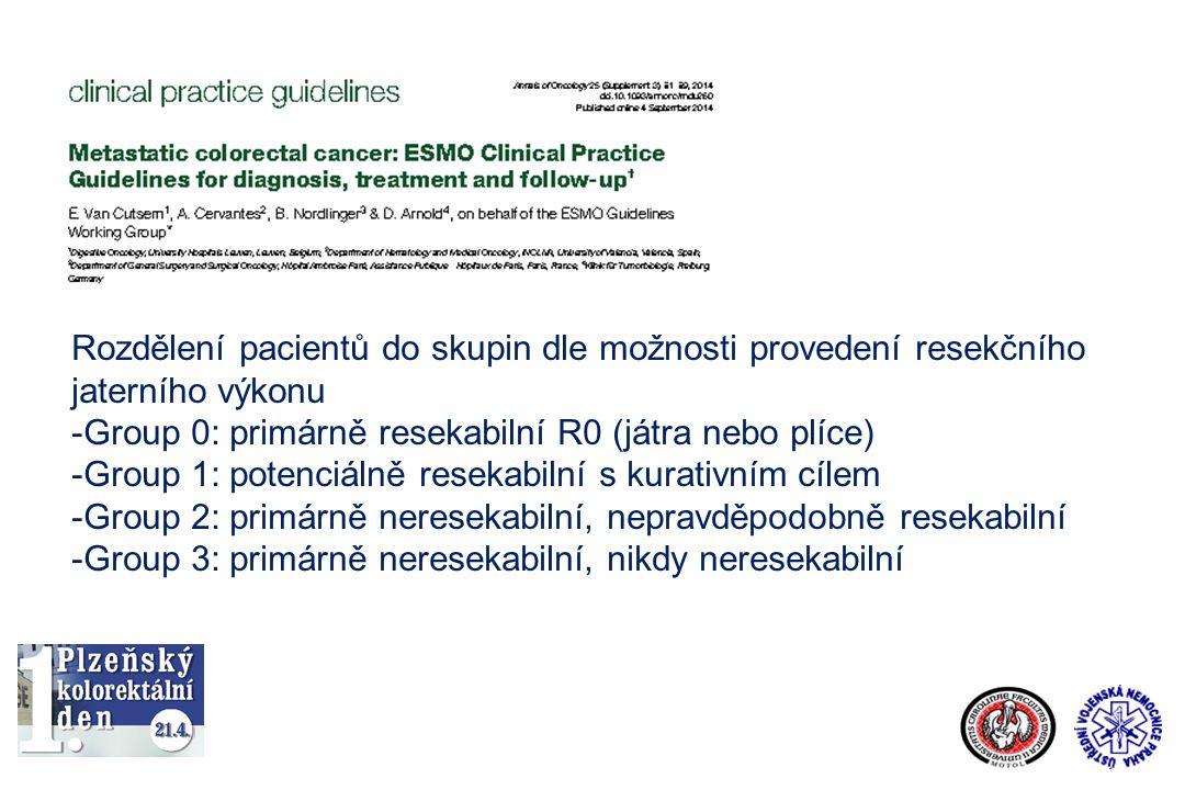 Rozdělení pacientů do skupin dle možnosti provedení resekčního jaterního výkonu