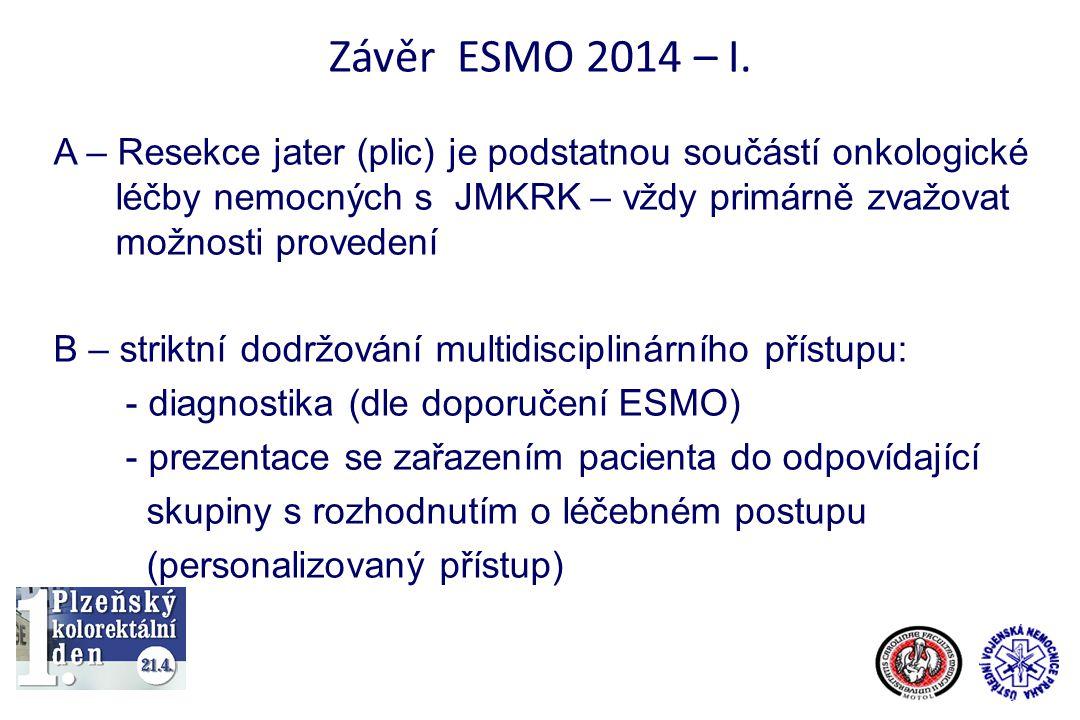 Závěr ESMO 2014 – I. A – Resekce jater (plic) je podstatnou součástí onkologické. léčby nemocných s JMKRK – vždy primárně zvažovat.