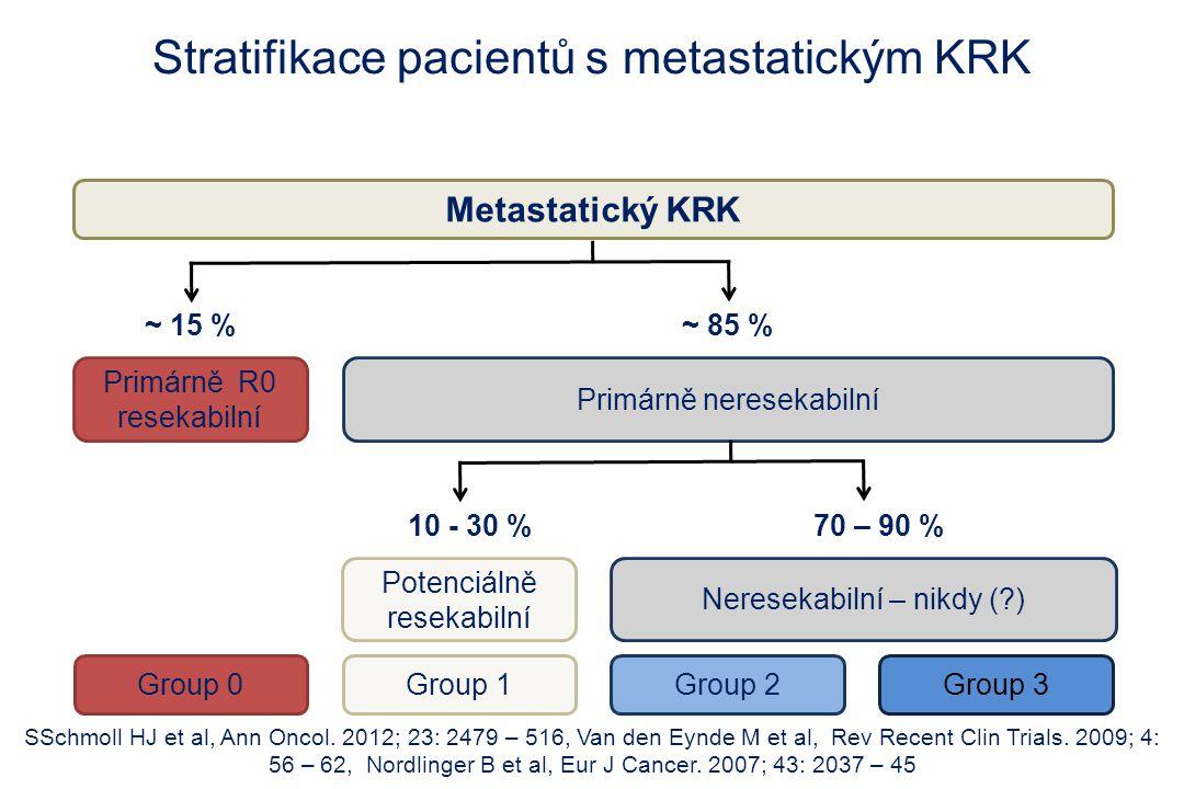 Stratifikace pacientů s metastatickým KRK
