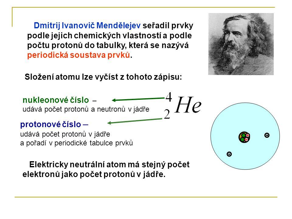 Složení atomu lze vyčíst z tohoto zápisu: