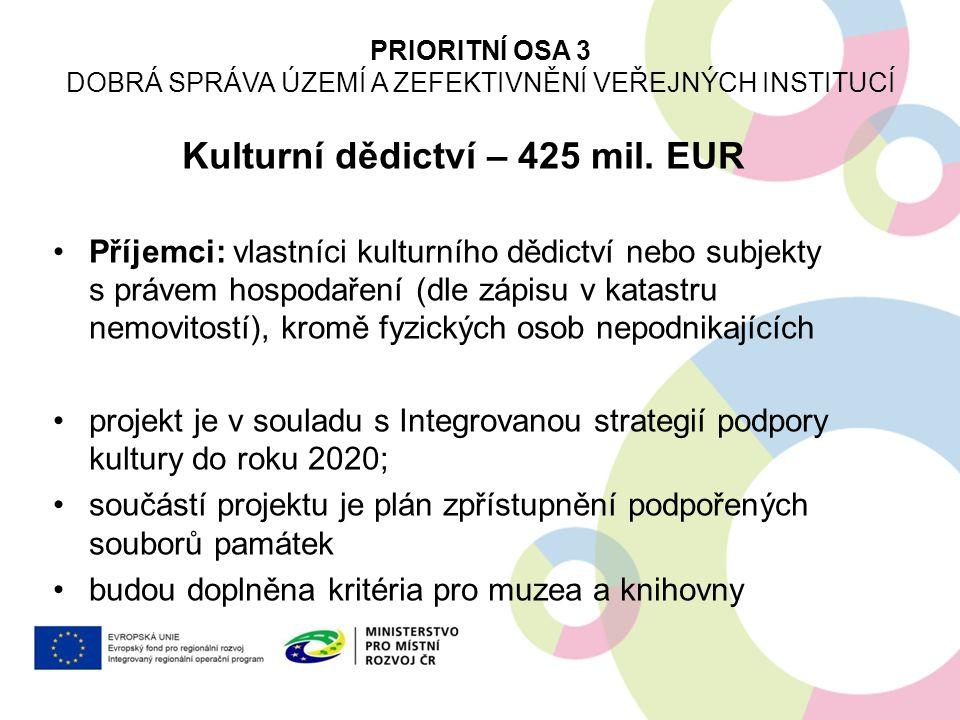 Kulturní dědictví – 425 mil. EUR