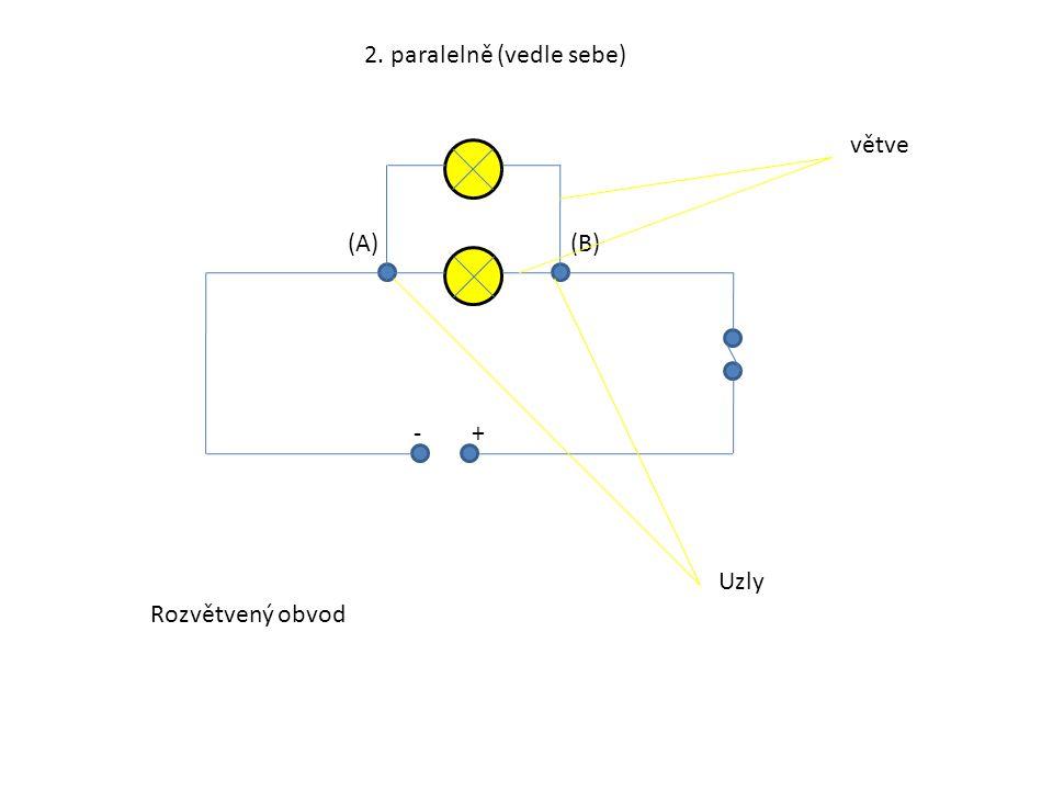 2. paralelně (vedle sebe)