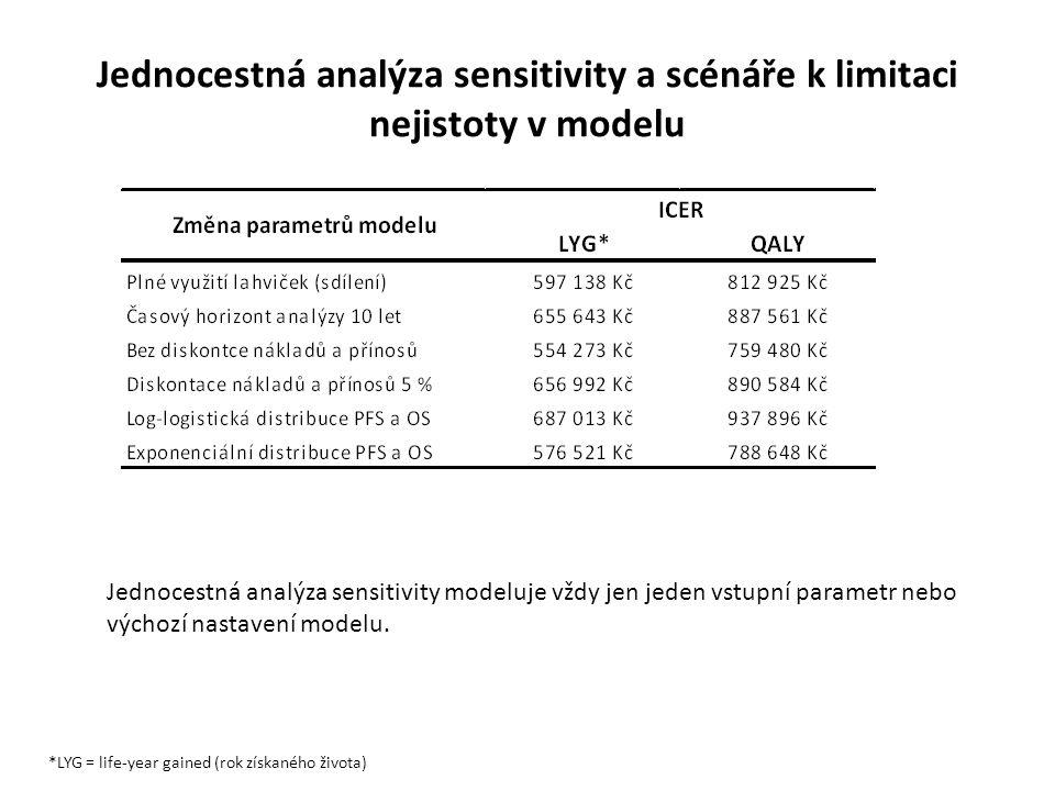 Jednocestná analýza sensitivity a scénáře k limitaci nejistoty v modelu