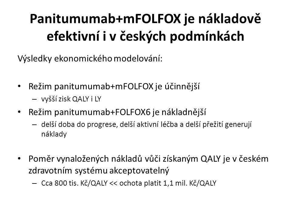 Panitumumab+mFOLFOX je nákladově efektivní i v českých podmínkách