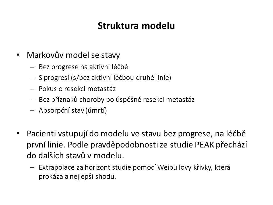 Struktura modelu Markovův model se stavy