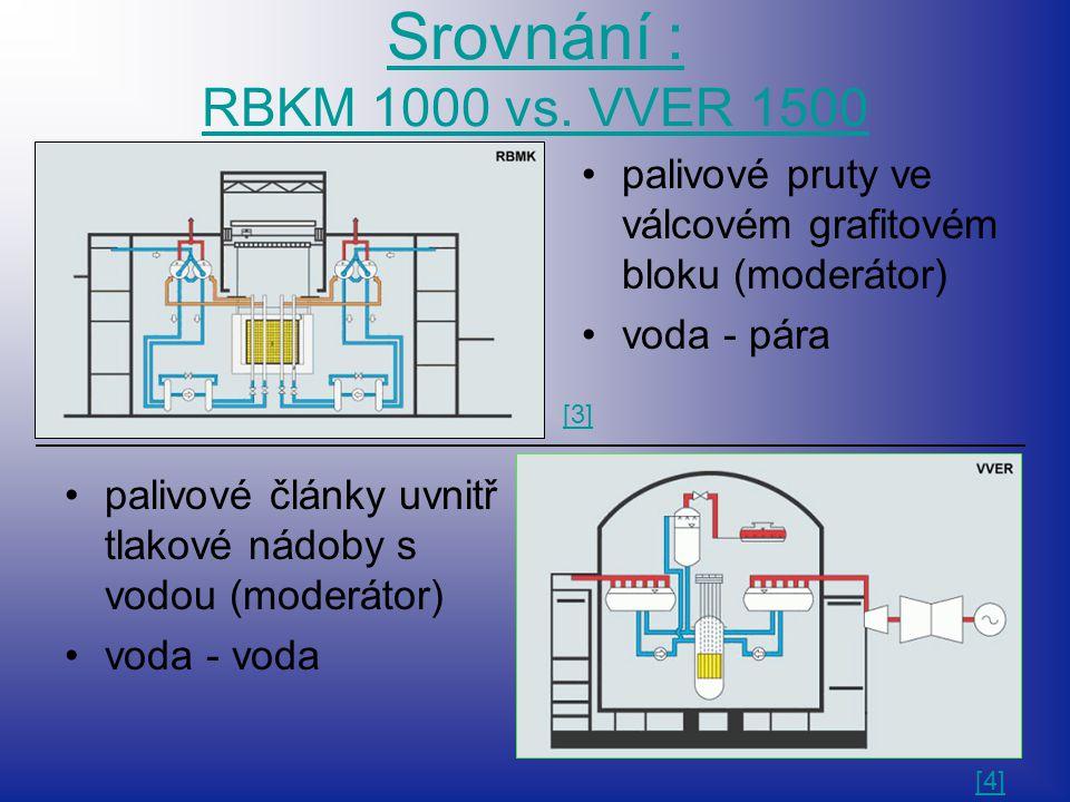 Srovnání : RBKM 1000 vs. VVER 1500 palivové pruty ve válcovém grafitovém bloku (moderátor) voda - pára.