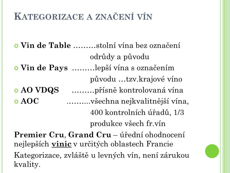 Kategorizace a značení vín