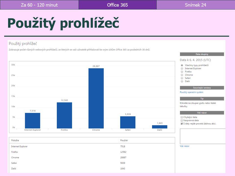 Za 60 - 120 minut Office 365 Použitý prohlížeč
