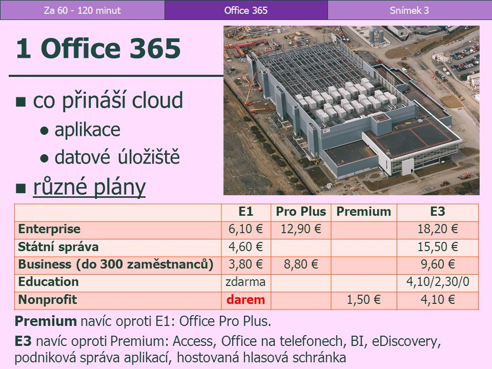 1 Office 365 co přináší cloud různé plány aplikace datové úložiště