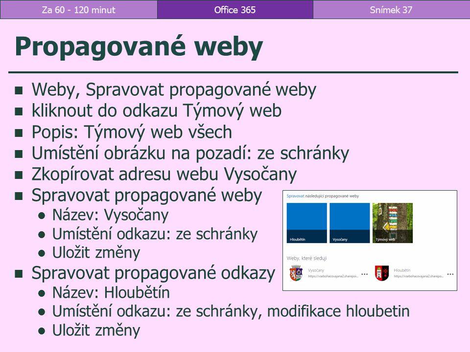Propagované weby Weby, Spravovat propagované weby