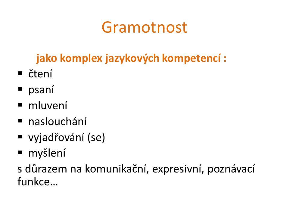 Gramotnost jako komplex jazykových kompetencí : čtení psaní mluvení