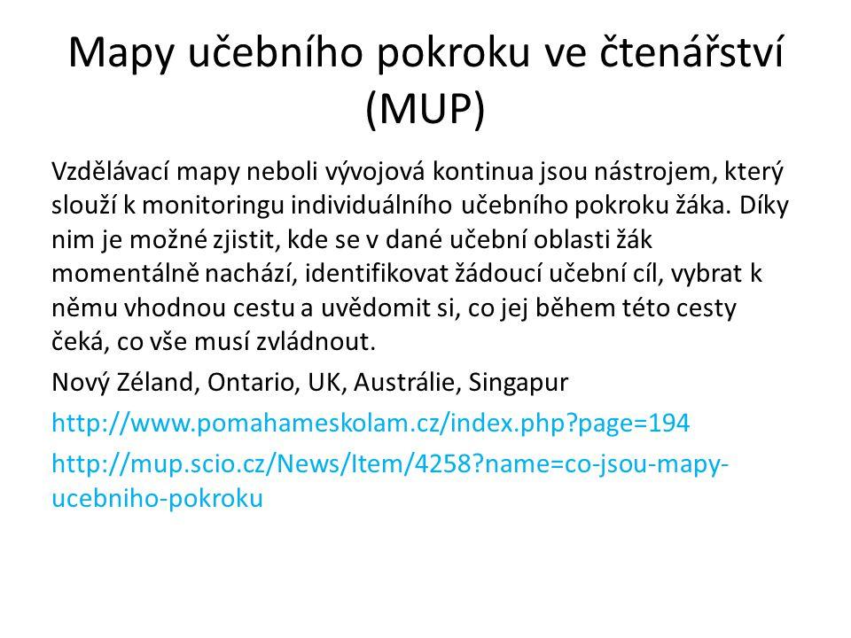 Mapy učebního pokroku ve čtenářství (MUP)