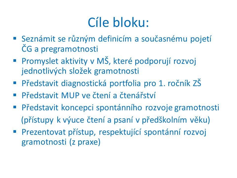 Cíle bloku: Seznámit se různým definicím a současnému pojetí ČG a pregramotnosti.