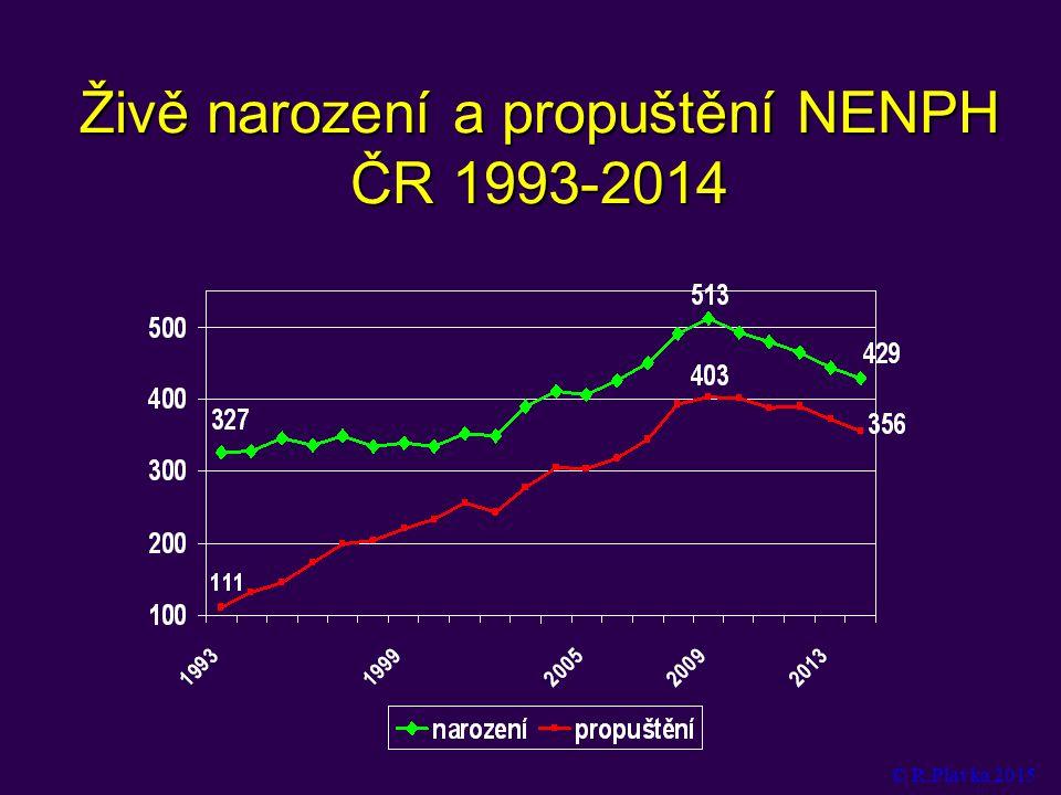 Živě narození a propuštění NENPH ČR 1993-2014