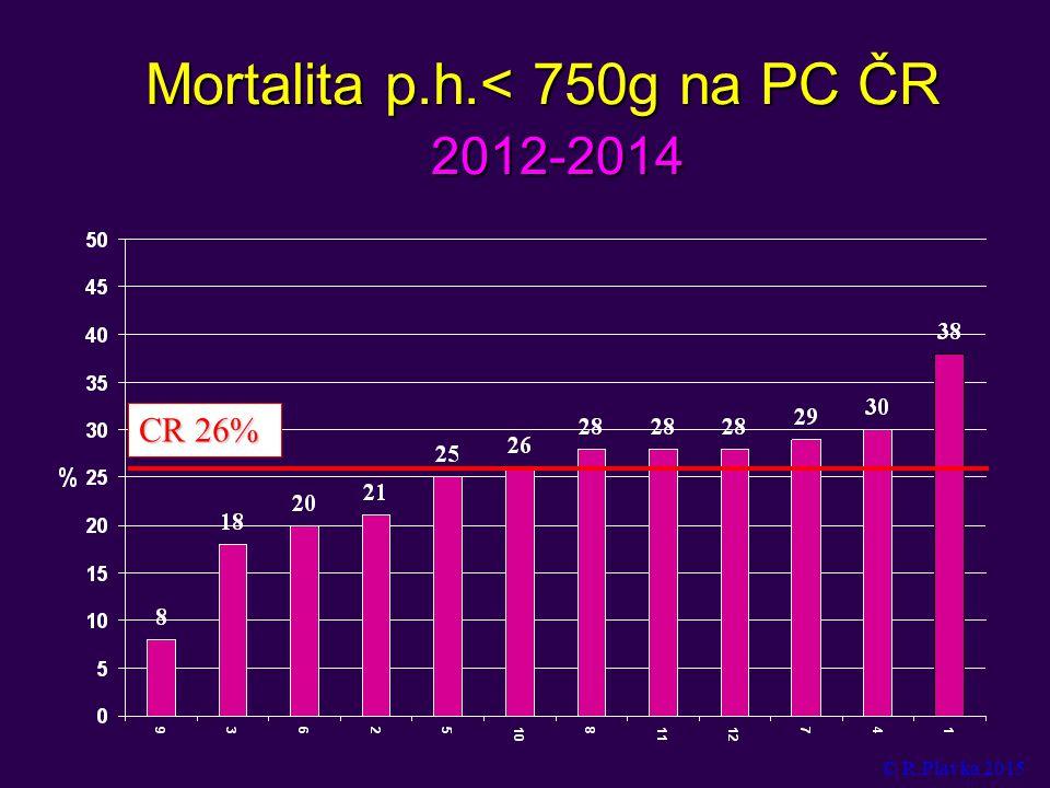 Mortalita p.h.< 750g na PC ČR 2012-2014