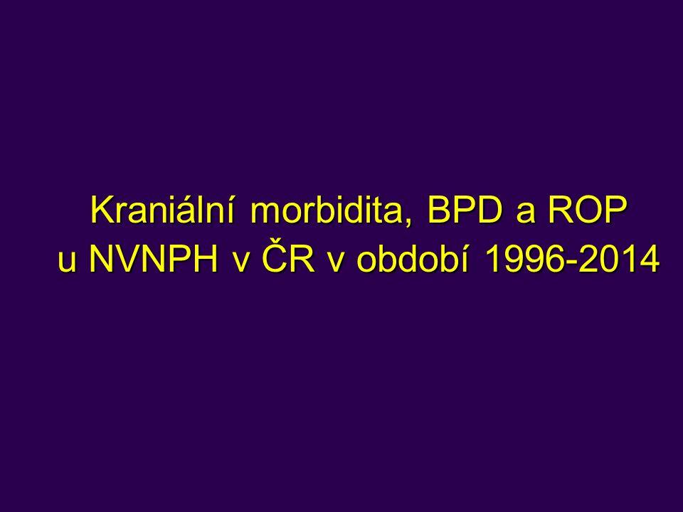 Kraniální morbidita, BPD a ROP u NVNPH v ČR v období 1996-2014