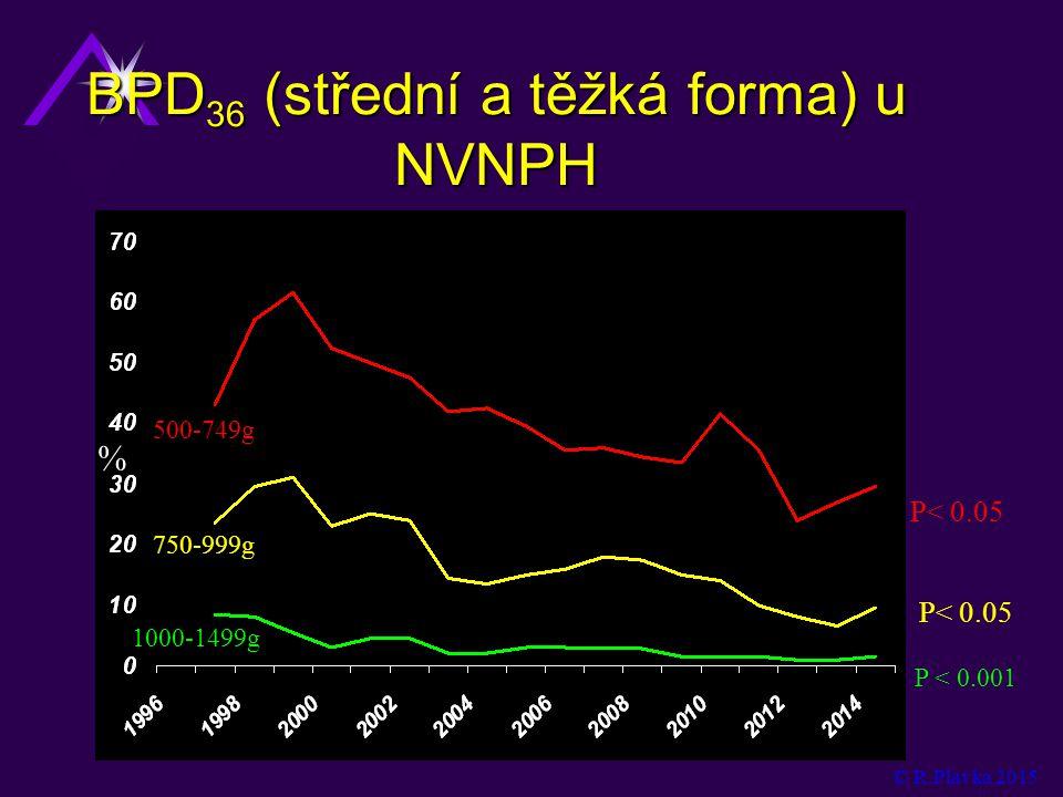 BPD36 (střední a těžká forma) u NVNPH