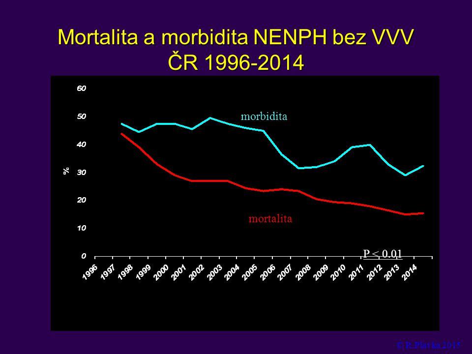 Mortalita a morbidita NENPH bez VVV ČR 1996-2014