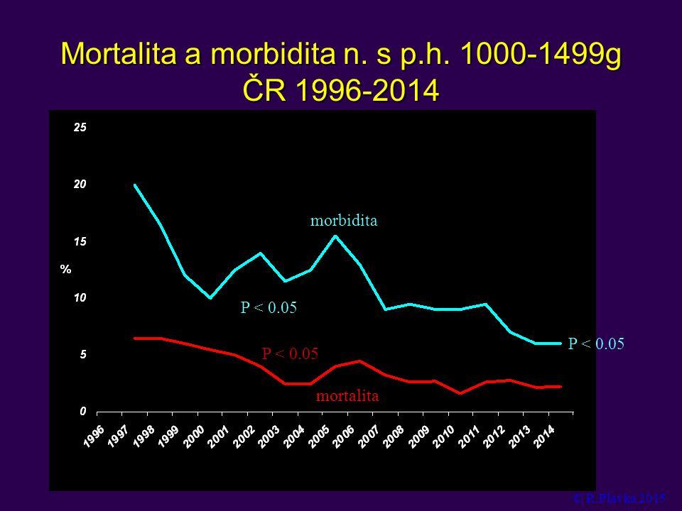 Mortalita a morbidita n. s p.h. 1000-1499g ČR 1996-2014