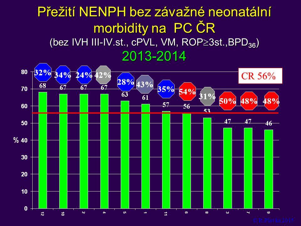 Přežití NENPH bez závažné neonatální morbidity na PC ČR (bez IVH III-IV.st., cPVL, VM, ROP3st.,BPD36) 2013-2014