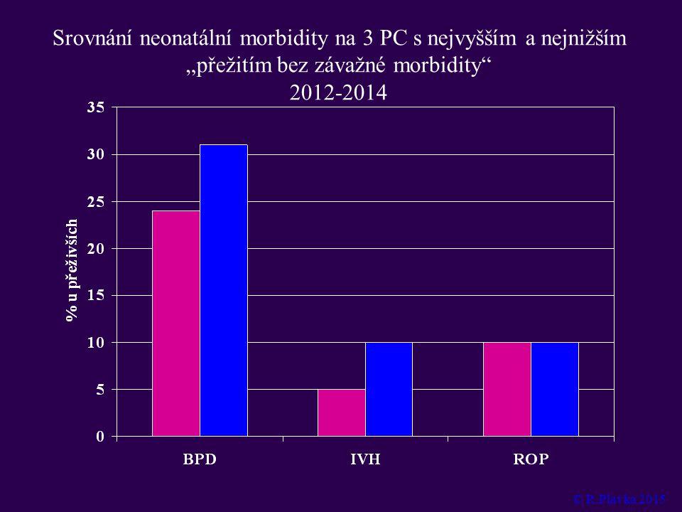 Srovnání neonatální morbidity na 3 PC s nejvyšším a nejnižším