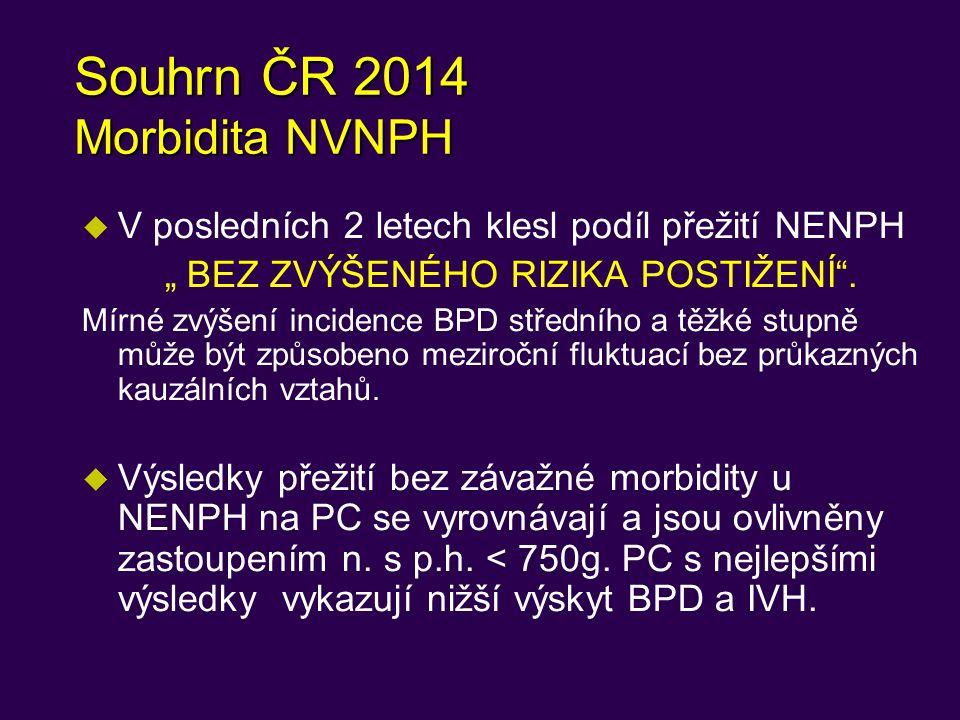 Souhrn ČR 2014 Morbidita NVNPH