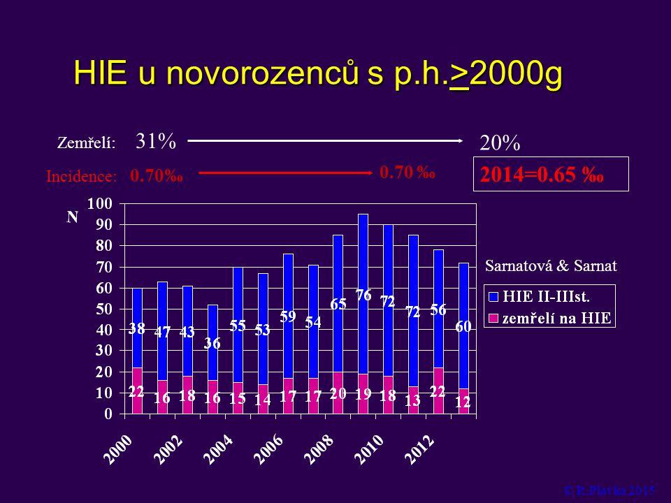 HIE u novorozenců s p.h.>2000g