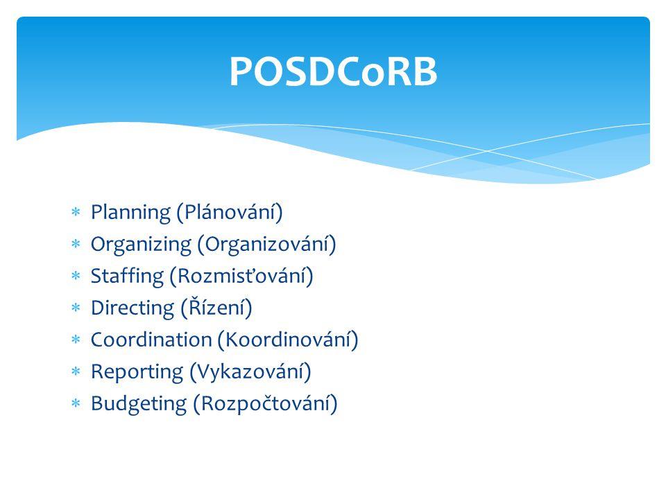 POSDCoRB Planning (Plánování) Organizing (Organizování)