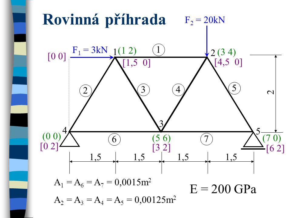 Rovinná příhrada E = 200 GPa 1,5 2 F1 = 3kN F2 = 20kN 1 4 3 5 6 7