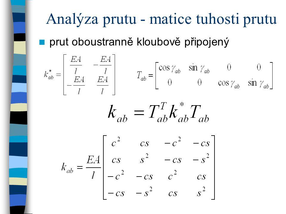 Analýza prutu - matice tuhosti prutu