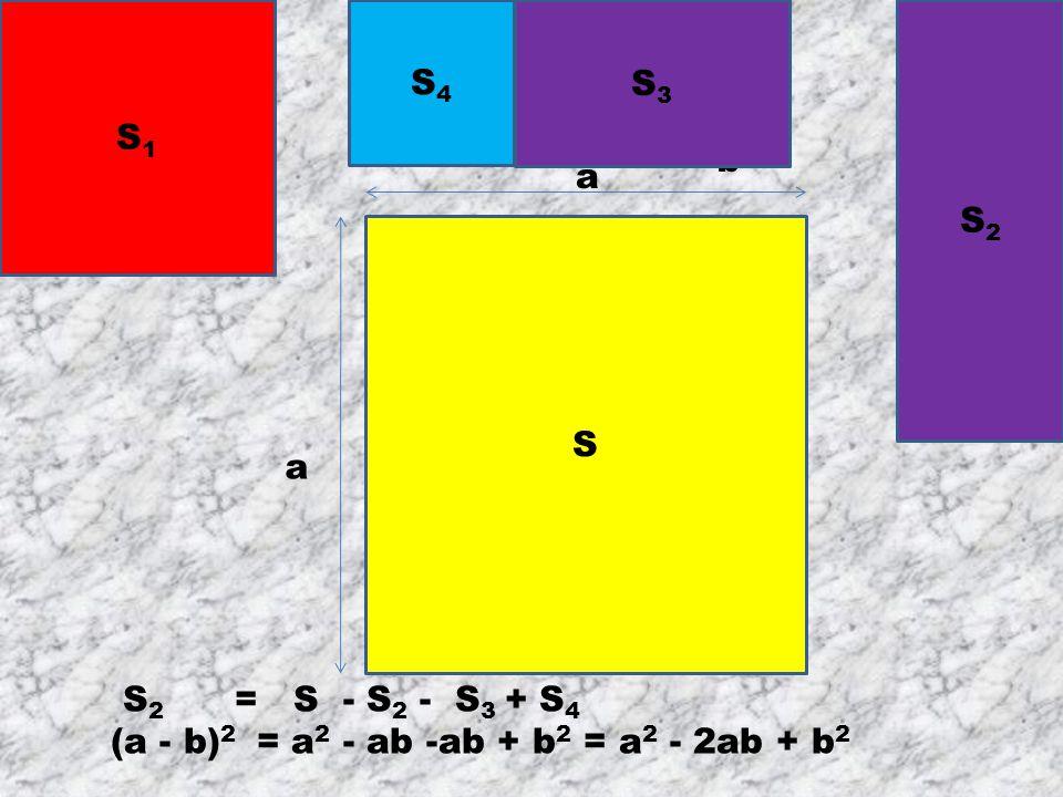 S1 S4 S3 S2 b a S a S2 = S - S2 - S3 + S4 (a - b)2 = a2 - ab -ab + b2 = a2 - 2ab + b2